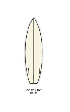 Tri Fin Thruster - Essential Surfing